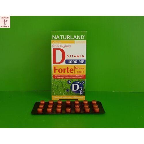 Naturland D vitamin Forte 60db