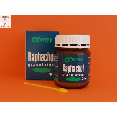 Raphachol granulátum 70g